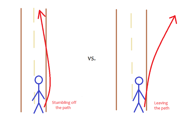 Stumbling vs Leaving the Path